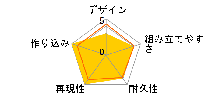 ファンタシースターオンライン2 1/72 A.I.S エクソーダ