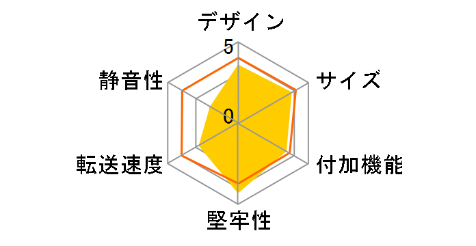 GW3.5ACX2-U3.1AC [ブラック]