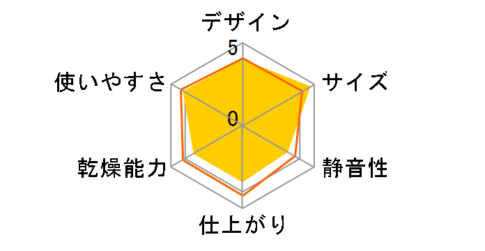 アッとドライ HFK-VL1