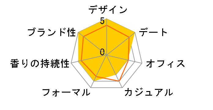 サムライ ダズル EDT 100ml