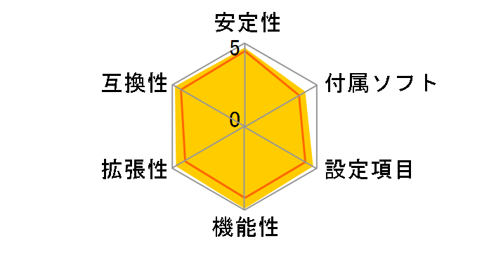Z370 Taichi