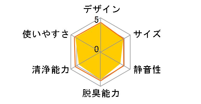 ニオワンLEDプラス IG-KTA20