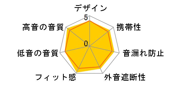 EPH-W53