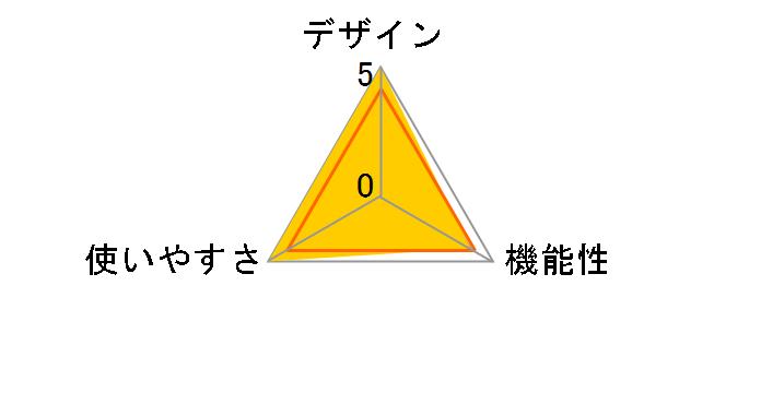 HV-F5201