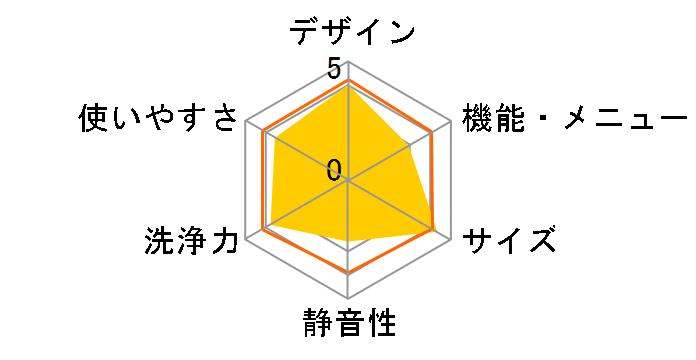 ES-GE7B