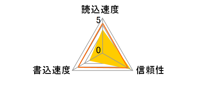 SDSQUAR-016G-GN6MA [16GB]