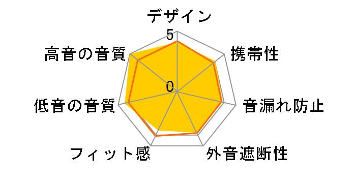 CLASS-S SOLIDEGE 02 inner HA-FD02