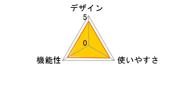 バズーカウーファー RSS-BA51