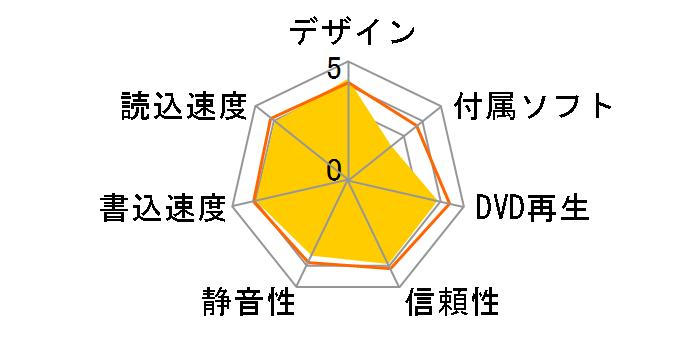LBD-PVA6U3VBK [ブラック]