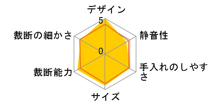 SHR-X681C