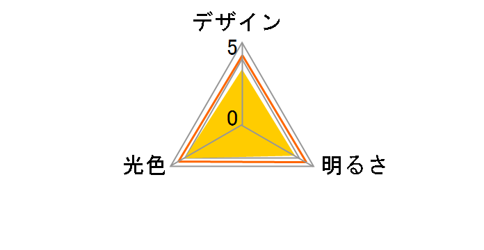 ECOHiLUX LDA4N-G-4T52P [昼白色]