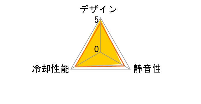 艶風 TUYA-KAZE12-RD [赤]