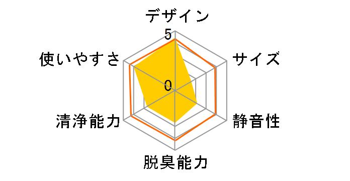 天井空清 FP-AT3