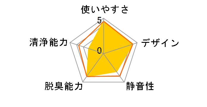 IG-KC1-D [マーマレードオレンジ]
