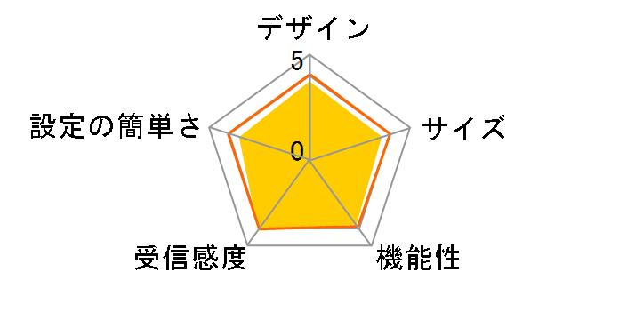 WN-AX1167GR2 [ミレニアム群青]