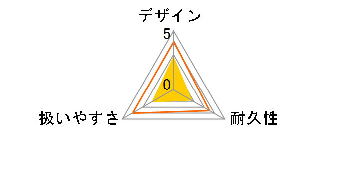 SBT-412N