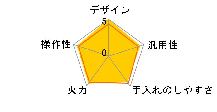 IHC-TM141