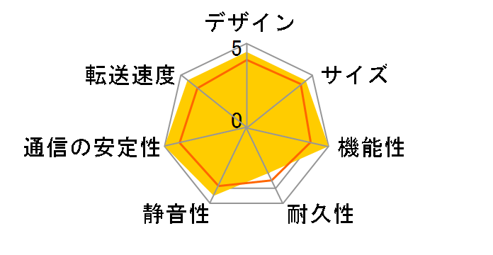 TS-431X2-2G
