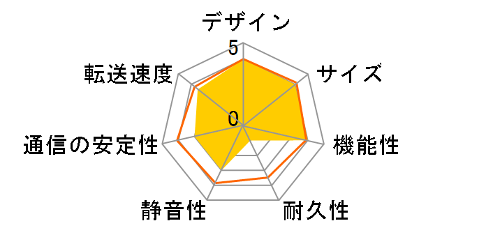 TS-431P2-4G