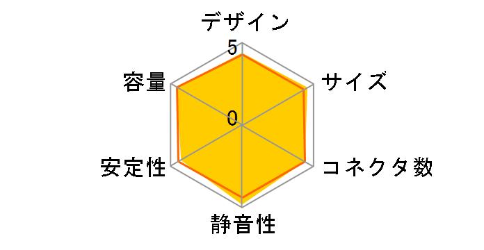NeoECO Gold NE650G