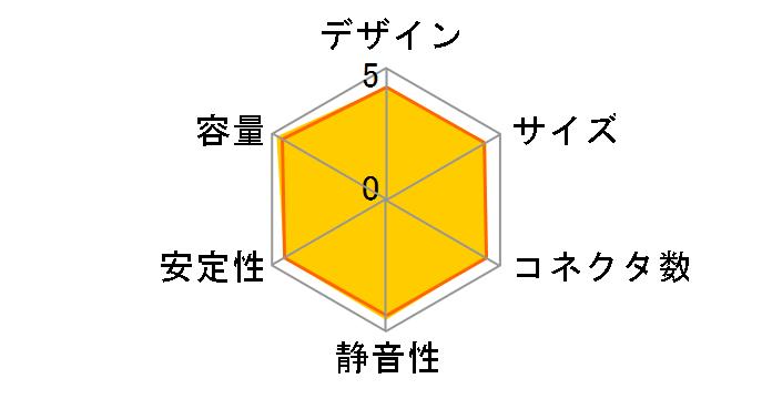 NeoECO Gold NE750G