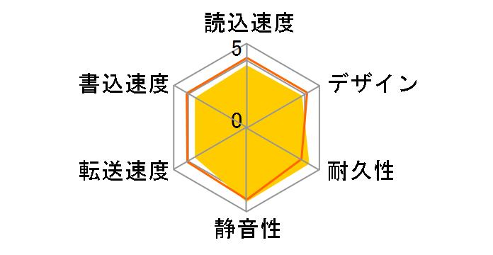 AHV620S-2TU3-CBK [ブラック]