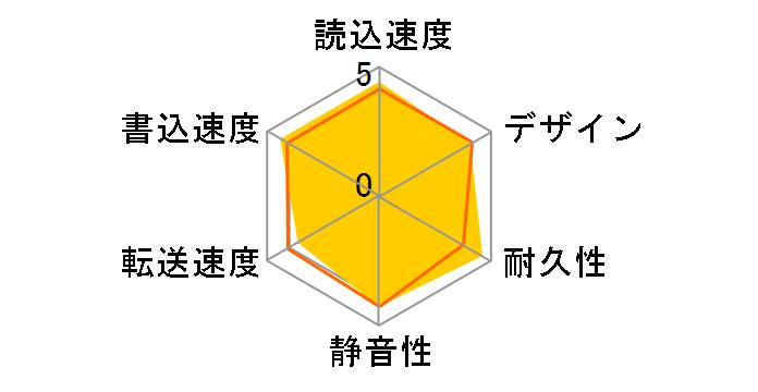HDCZ-UTL3K
