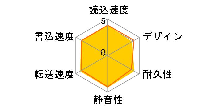 HDCZ-UTL4K