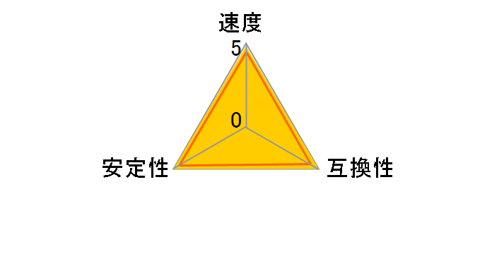 CFD Selection W4U2666CM-16G [DDR4 PC4-21300 16GB 2枚組]