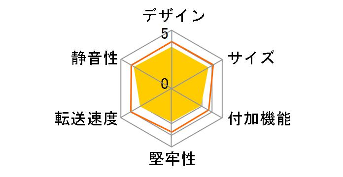 GW2.5OR-U3