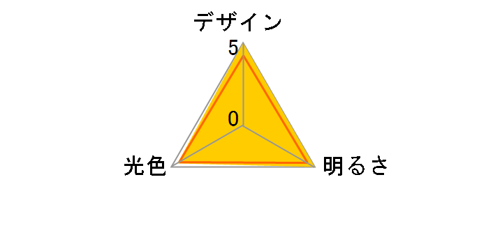 ECOHiLUX LDG15T・D・5/7V2 [昼光色]