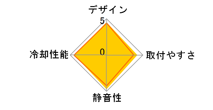 NH-L9a-AM4
