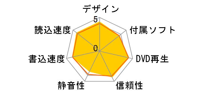 BDR-XD07LE