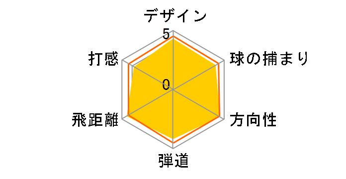 ROGUE STAR アイアン 5本セット [NS PRO Zelos 7 フレックス:S]