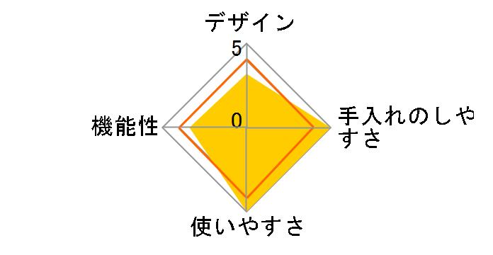 ノンフライヤー HD9216/66