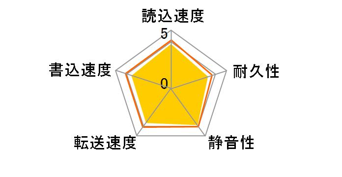 ST8000DM004 [8TB SATA600 5400]