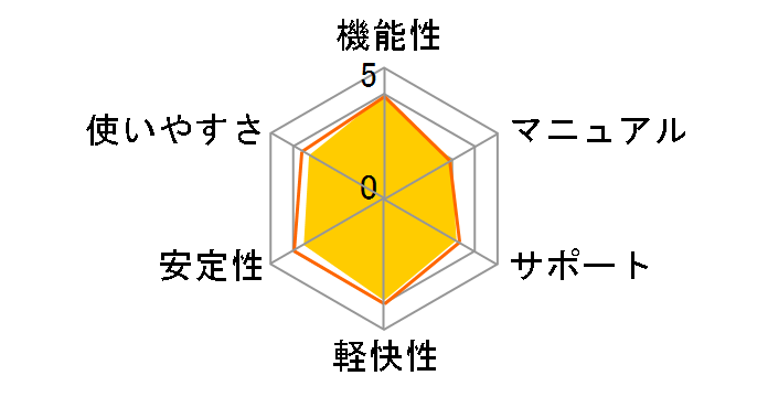 Windows 10 Home 64bit 日本語 DSP版