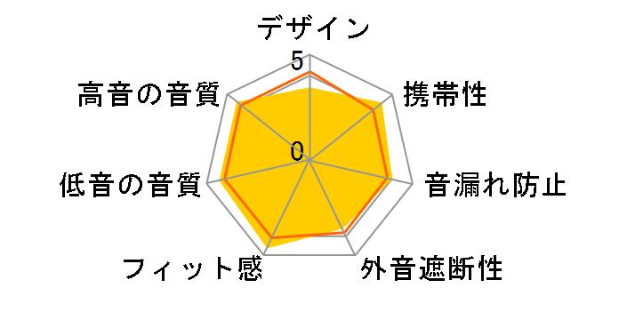 Tumuri DH303-A1