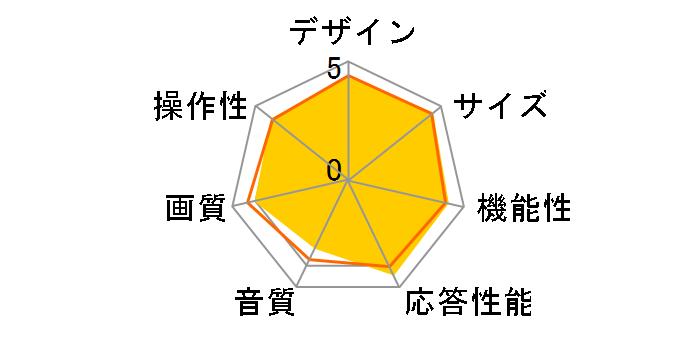 VIERA TH-49FX750 [49インチ]