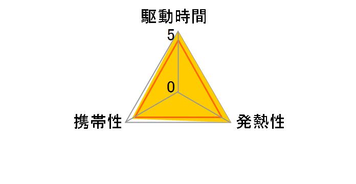 CF-VZSU1DJS [シルバー]