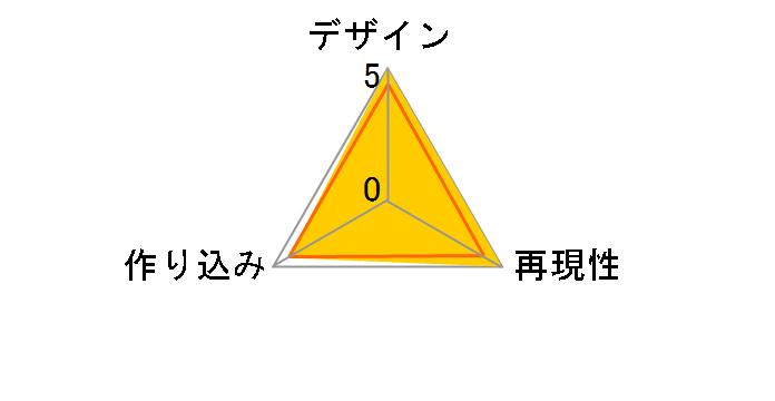 月曜日のたわわ 1/7 後輩ちゃん