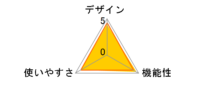 BC-765