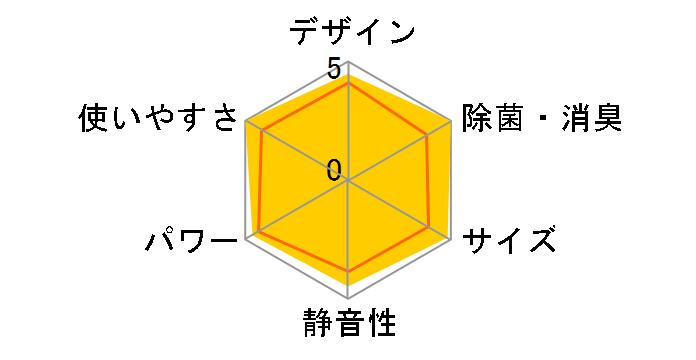 霧ヶ峰 MSZ-GE5618S