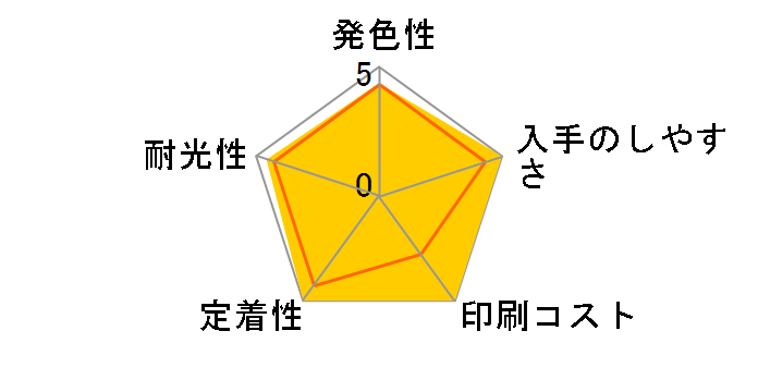 GI-390C [シアン]