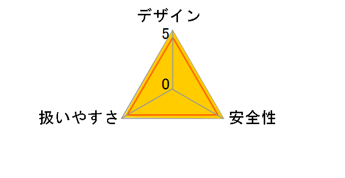 TD161DRGX [青]