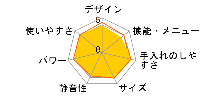 IMB-F184-5-W [ホワイト 50Hz専用(東日本)]