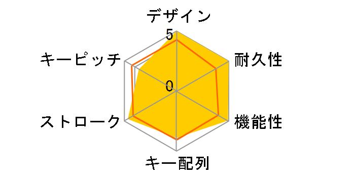 Plier 3E-BKY6-BK [ブラック]
