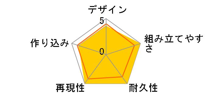 HGBC 1/144 ティルトローターパック