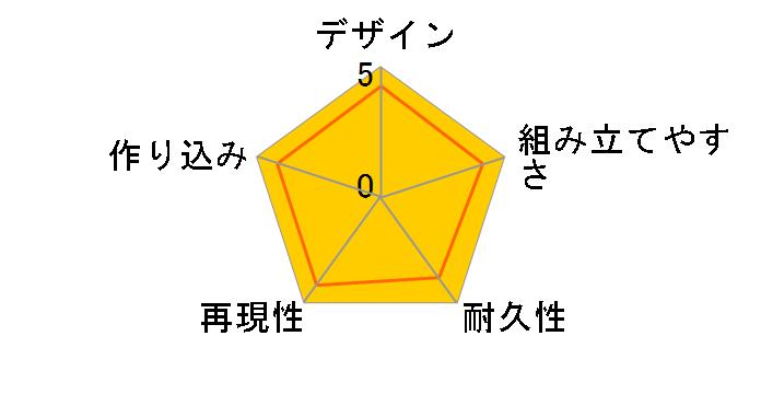 HGBD 1/144 オーガ刃-X
