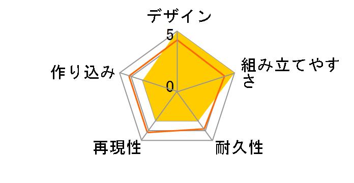 HGBD 1/144 モモカプル